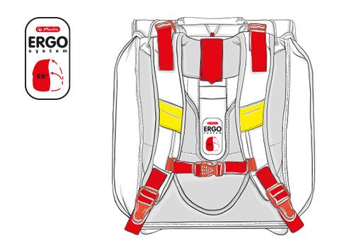 ergonomický systém školskej tašky